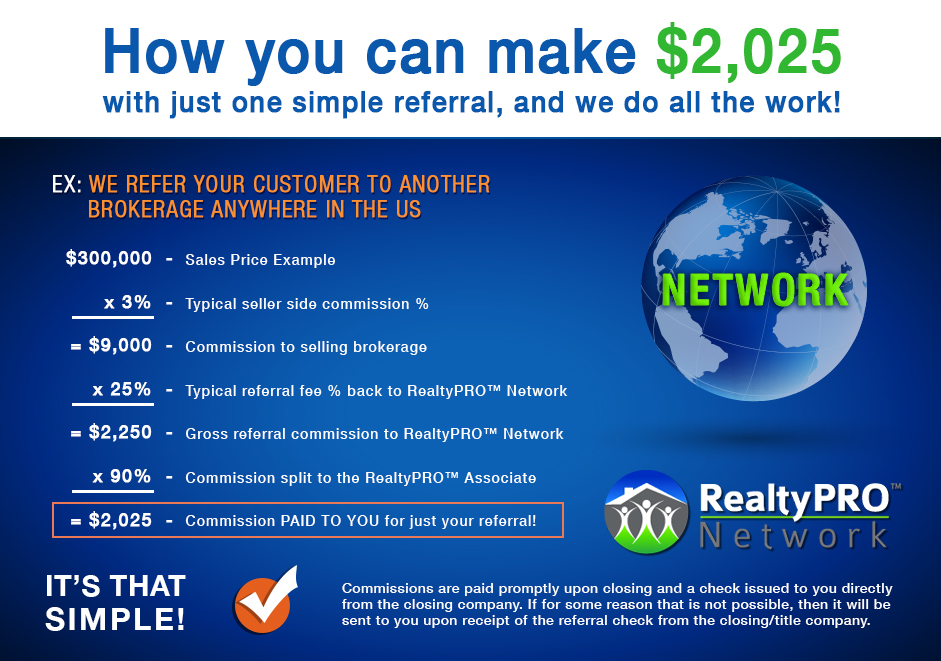 RealtyPRO Associate referral agents - how it works