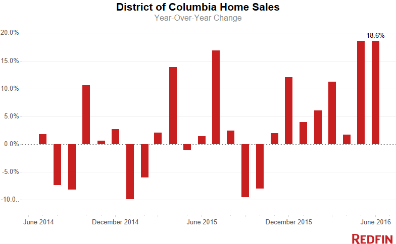 Home-Sales-4-1