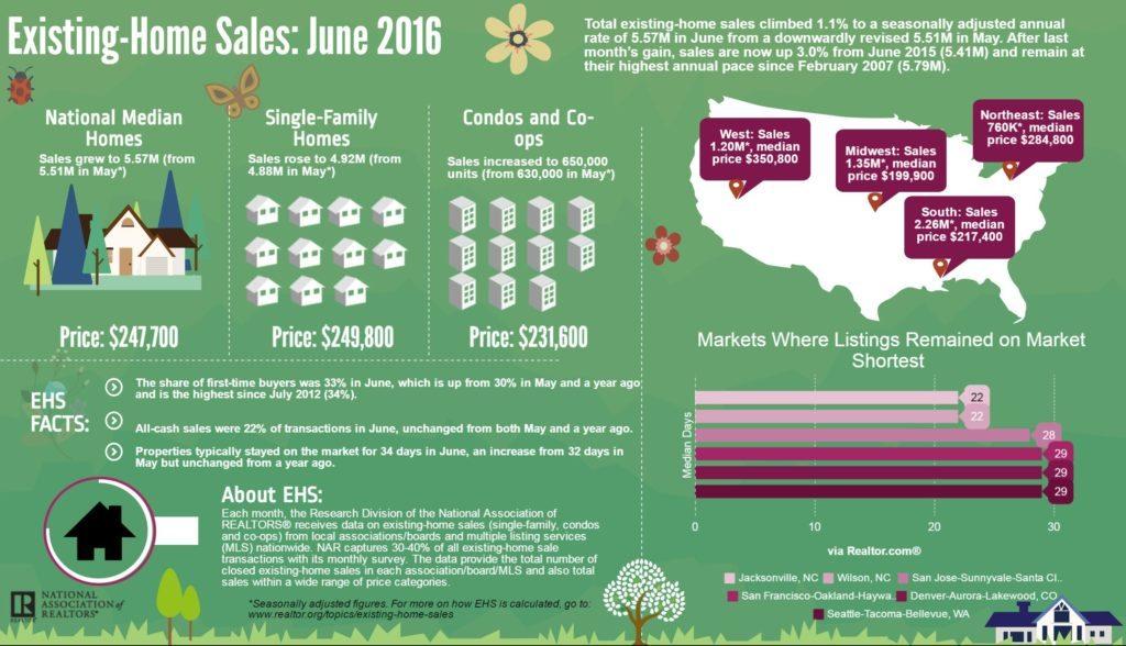 June EHS Infographic